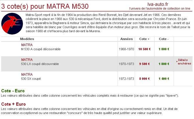lva cote matra M530