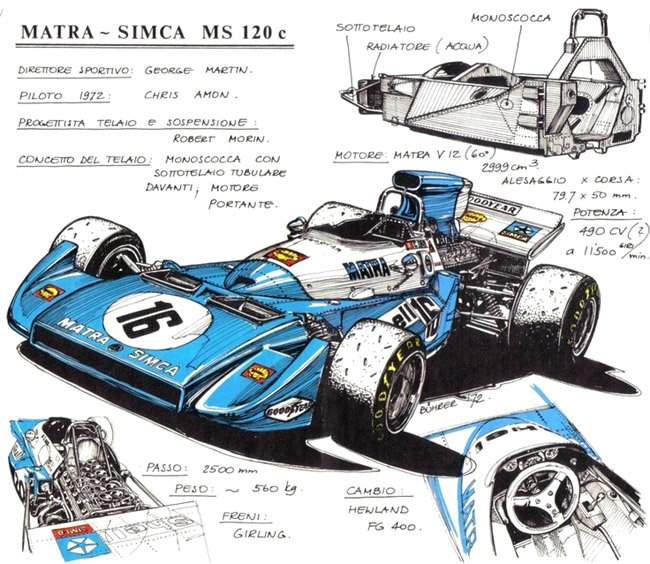 Matra MS 120 C 1972 Chris Amon