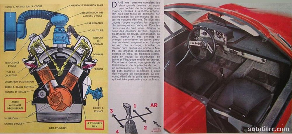 Son Moteur V4 Ford Taunus autotitre.com