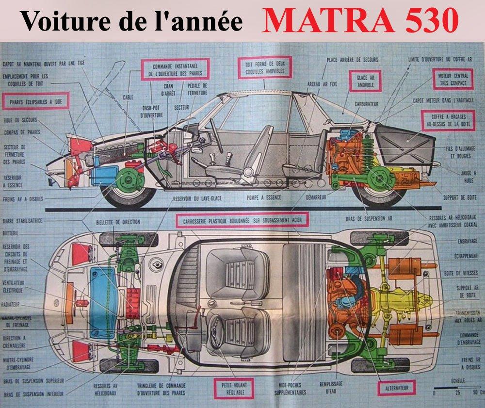 structure Matra 530