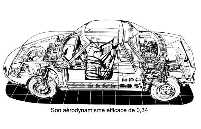 Matra-530-LX Cx de 0,34